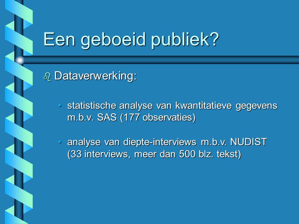 Een geboeid publiek Dataverwerking: