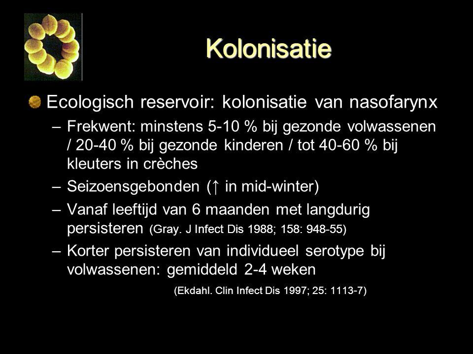 Kolonisatie Ecologisch reservoir: kolonisatie van nasofarynx