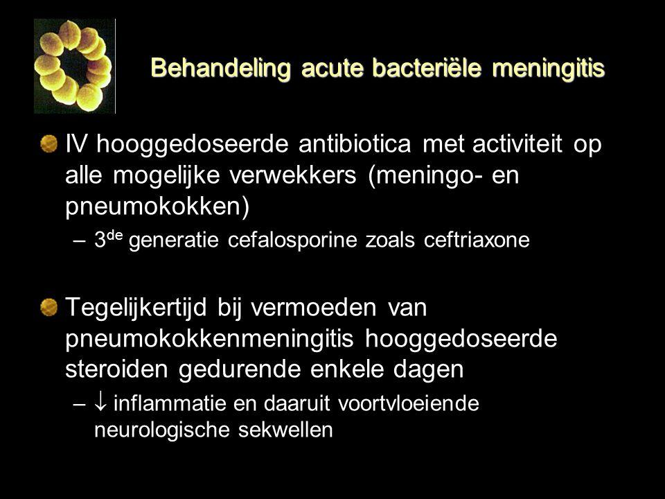 Behandeling acute bacteriële meningitis