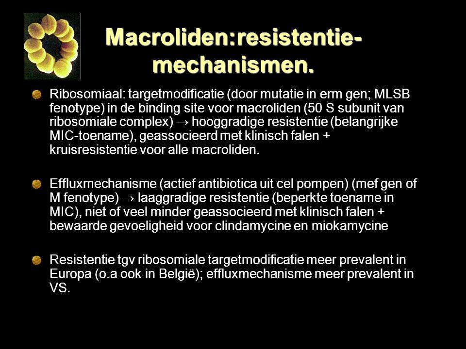 Macroliden:resistentie-mechanismen.