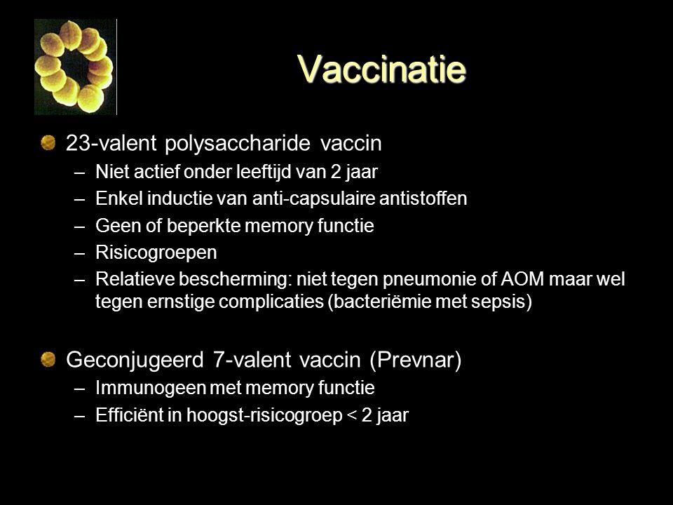 Vaccinatie 23-valent polysaccharide vaccin