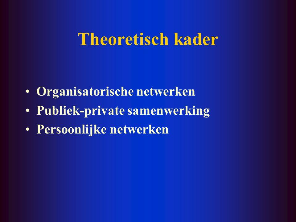Theoretisch kader Organisatorische netwerken