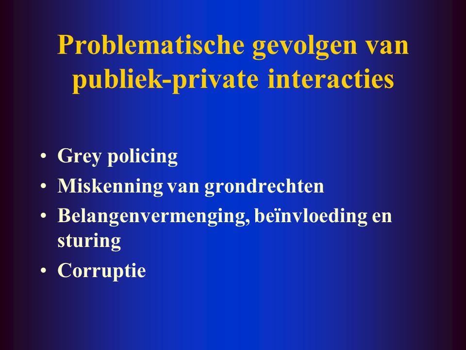 Problematische gevolgen van publiek-private interacties
