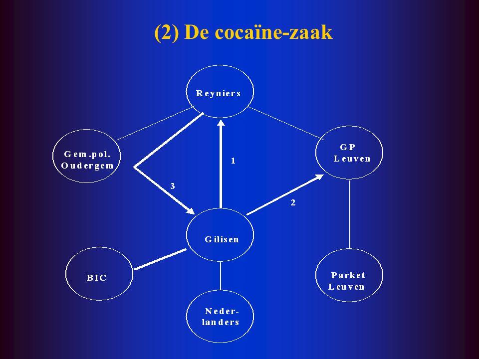 (2) De cocaïne-zaak