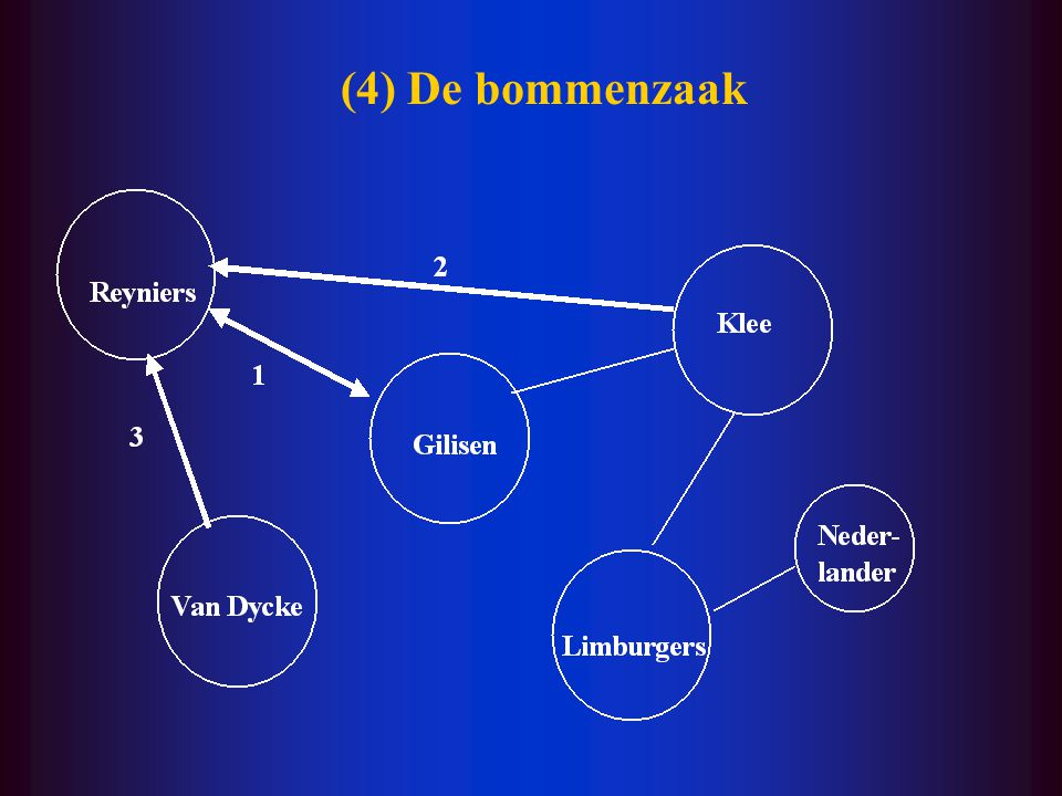 (4) De bommenzaak