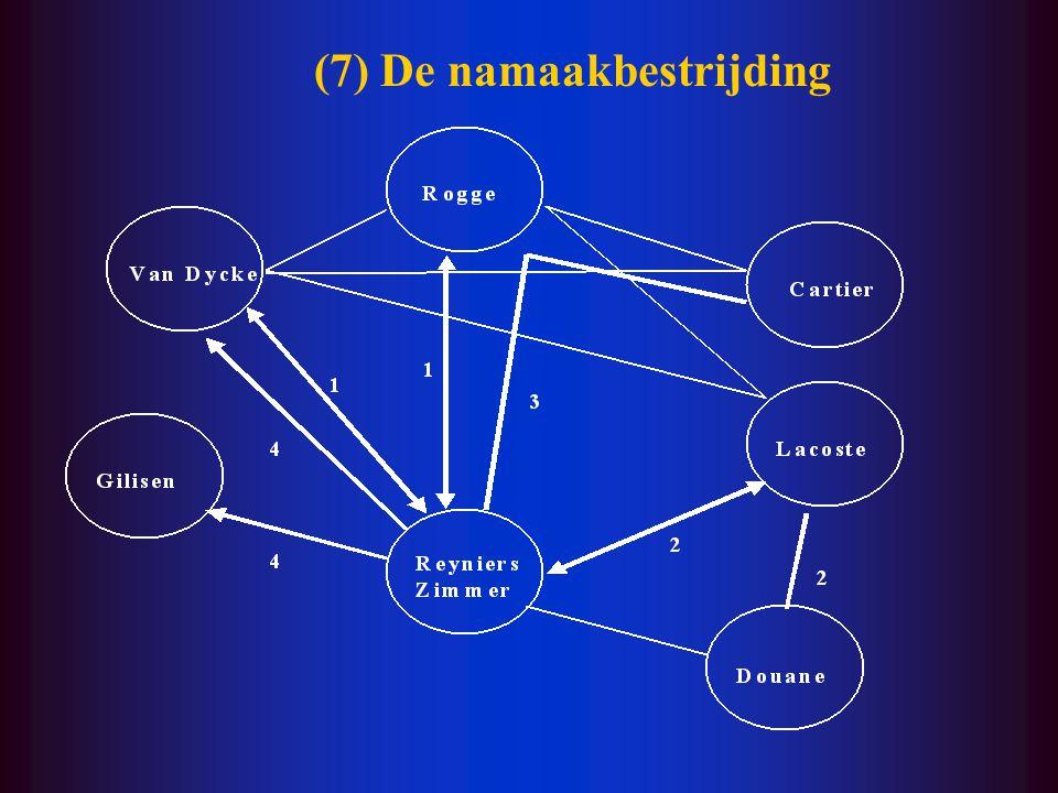(7) De namaakbestrijding