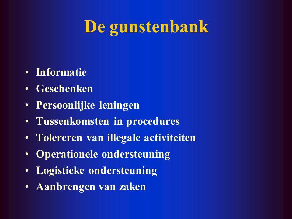 De gunstenbank Informatie Geschenken Persoonlijke leningen