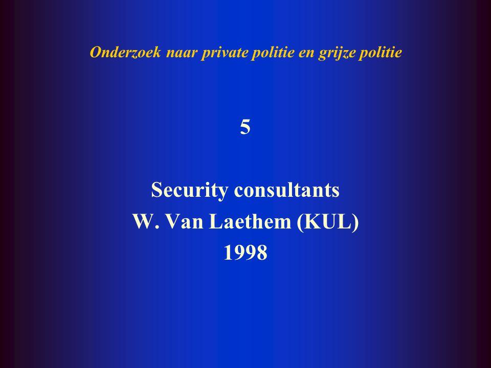 Onderzoek naar private politie en grijze politie
