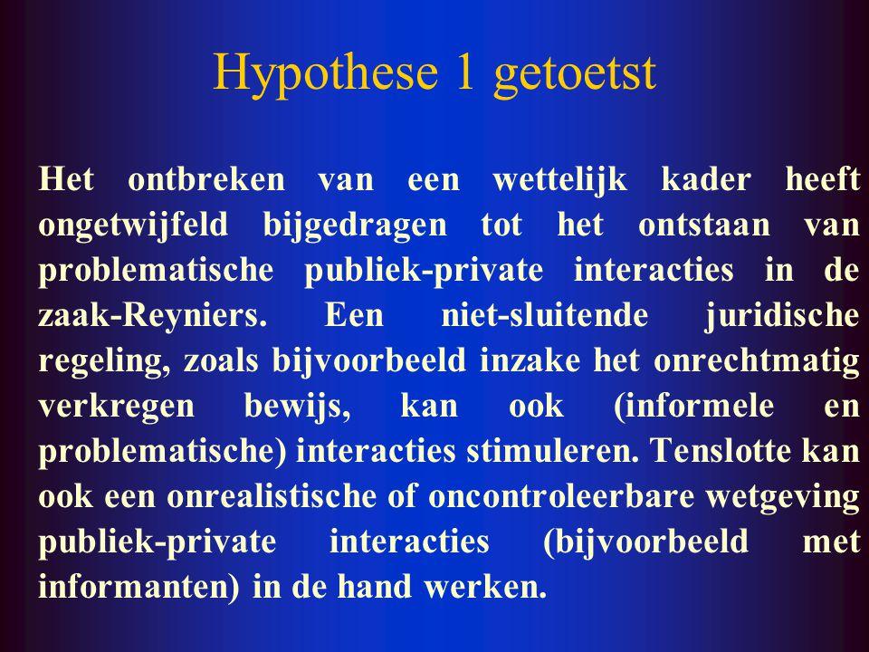 Hypothese 1 getoetst