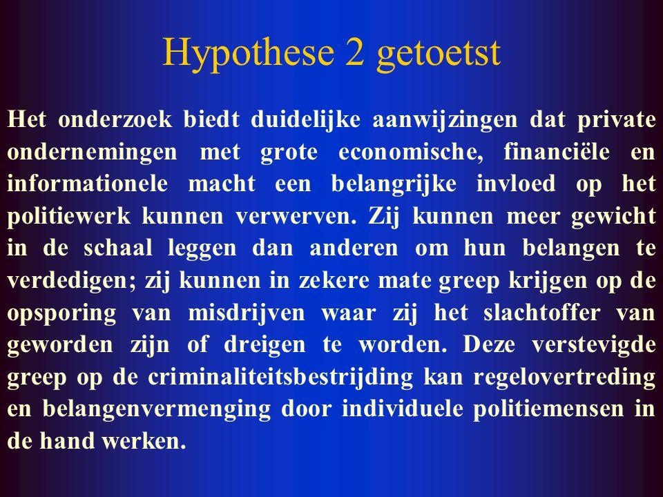 Hypothese 2 getoetst