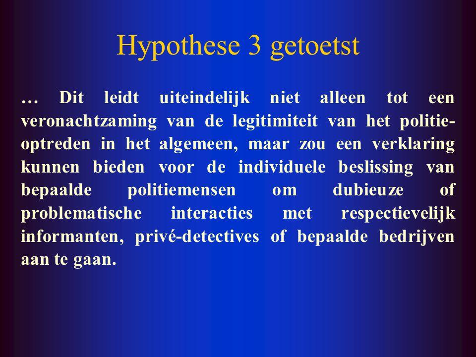 Hypothese 3 getoetst