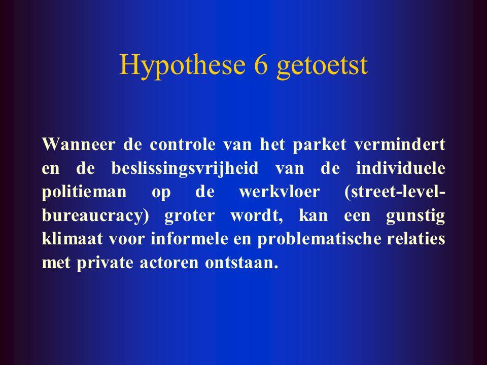 Hypothese 6 getoetst