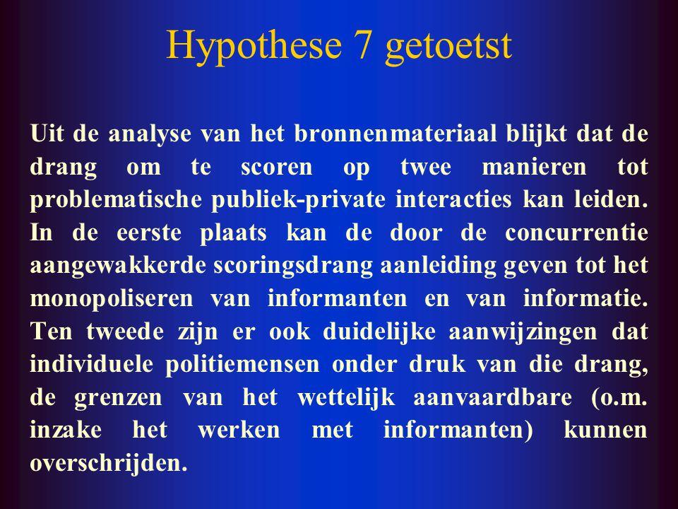 Hypothese 7 getoetst