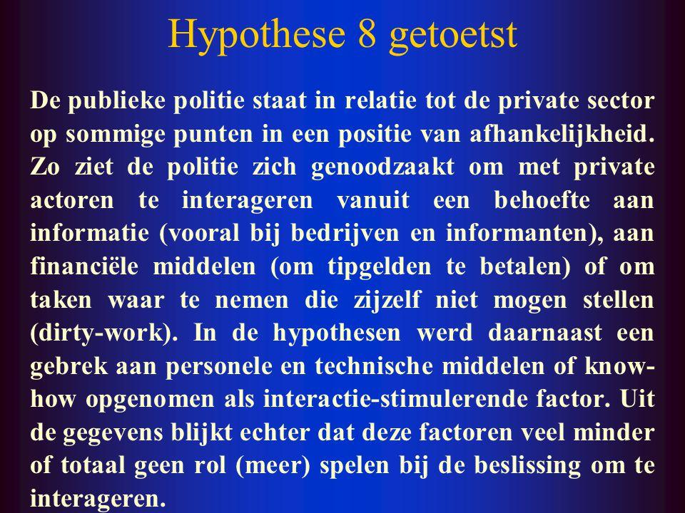 Hypothese 8 getoetst