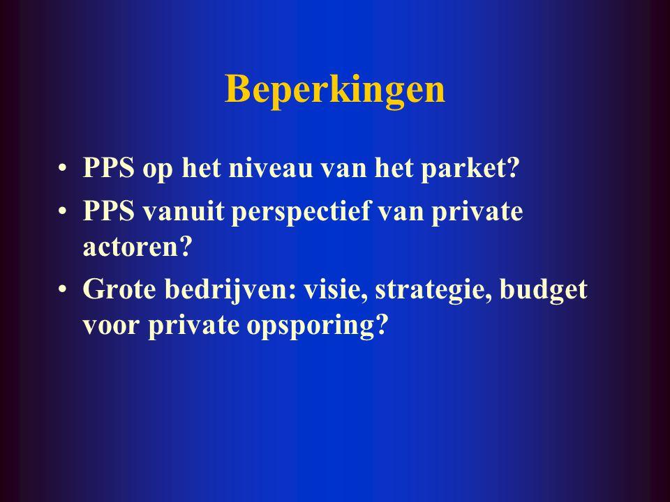 Beperkingen PPS op het niveau van het parket