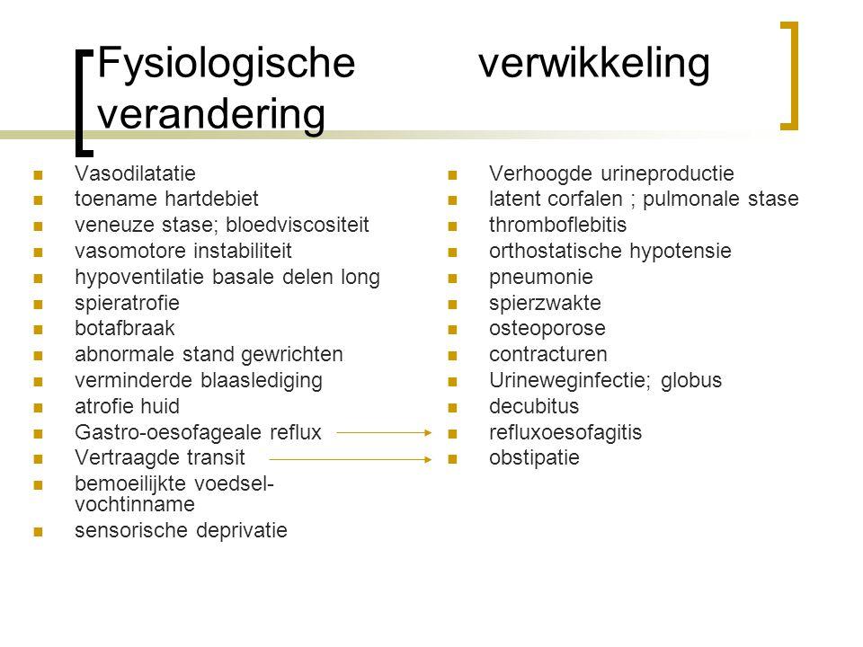 Fysiologische verwikkeling verandering