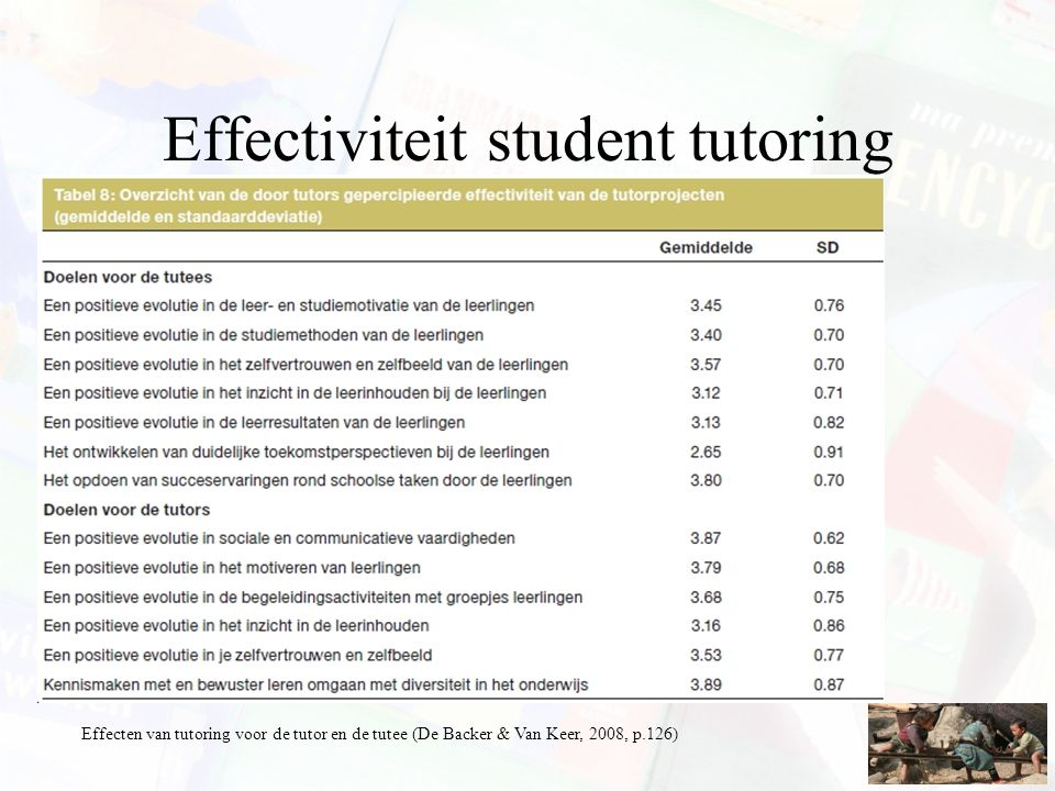 Effectiviteit student tutoring