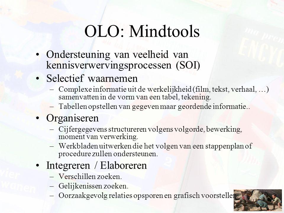OLO: Mindtools Ondersteuning van veelheid van kennisverwervingsprocessen (SOI) Selectief waarnemen.