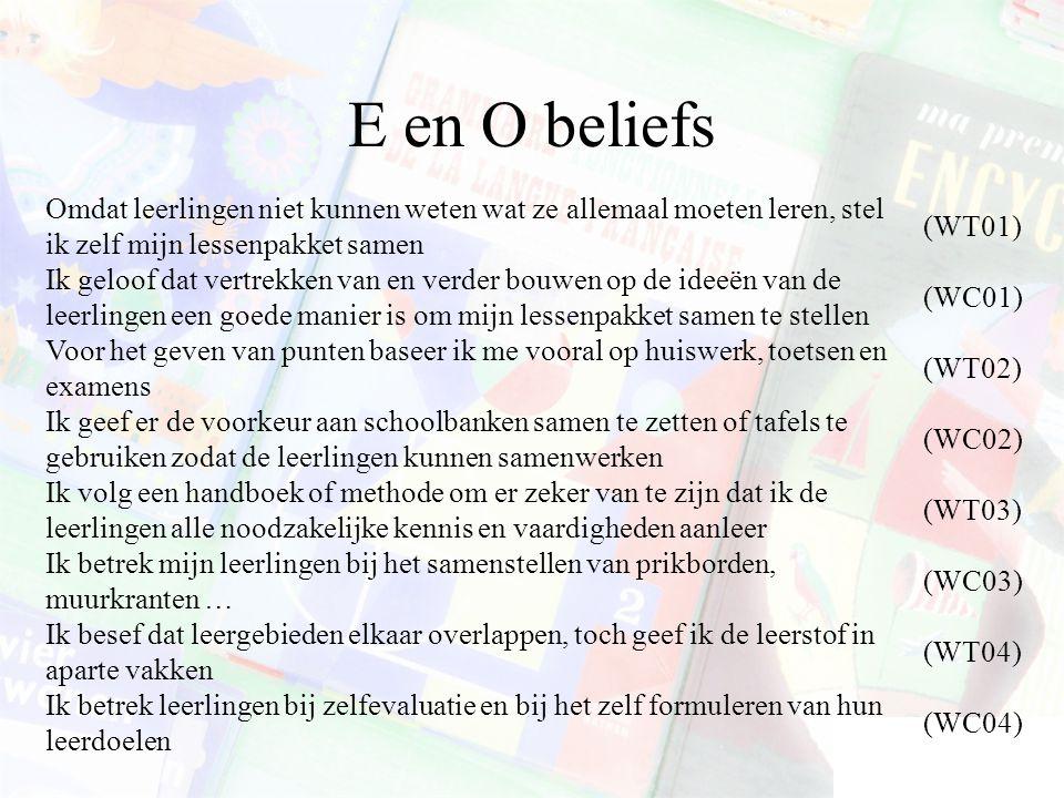 E en O beliefs Omdat leerlingen niet kunnen weten wat ze allemaal moeten leren, stel ik zelf mijn lessenpakket samen.