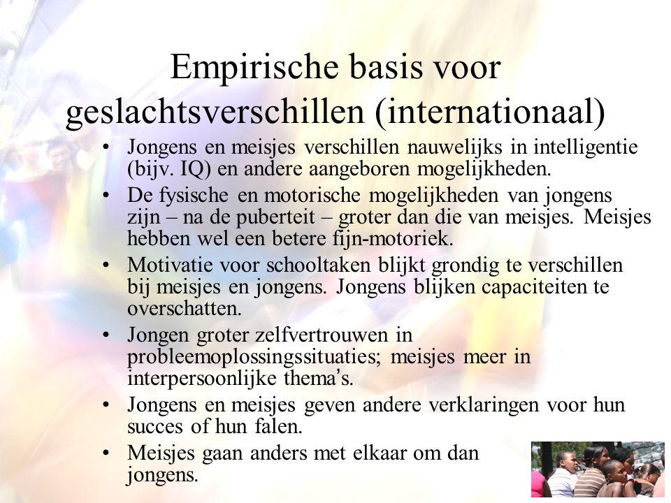 Empirische basis voor geslachtsverschillen (internationaal)