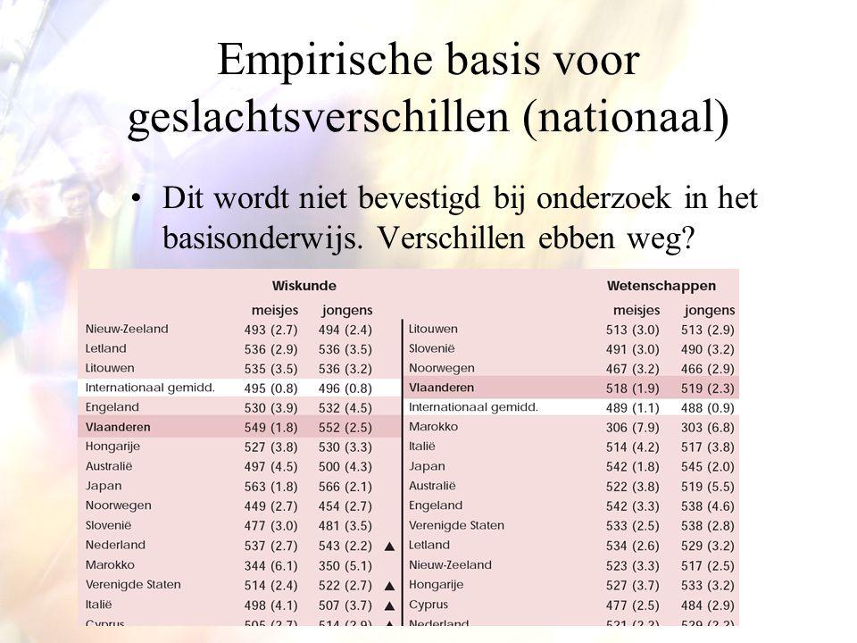 Empirische basis voor geslachtsverschillen (nationaal)