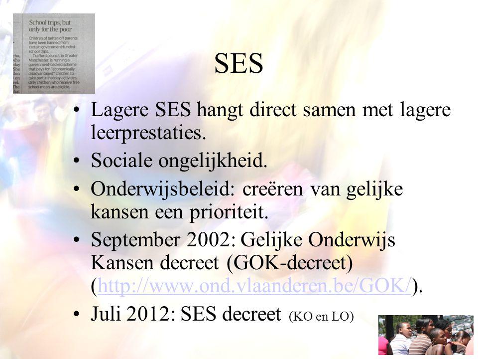 SES Lagere SES hangt direct samen met lagere leerprestaties.