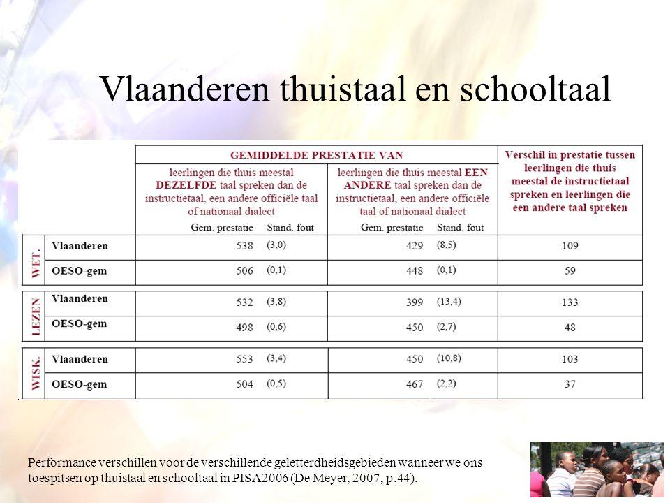 Vlaanderen thuistaal en schooltaal