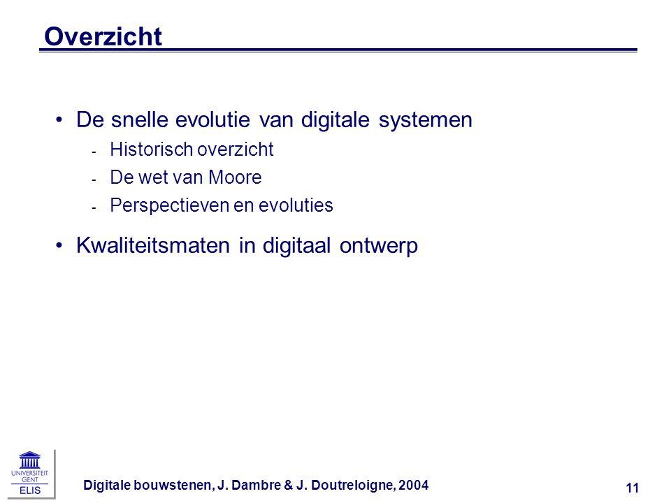 Overzicht De snelle evolutie van digitale systemen