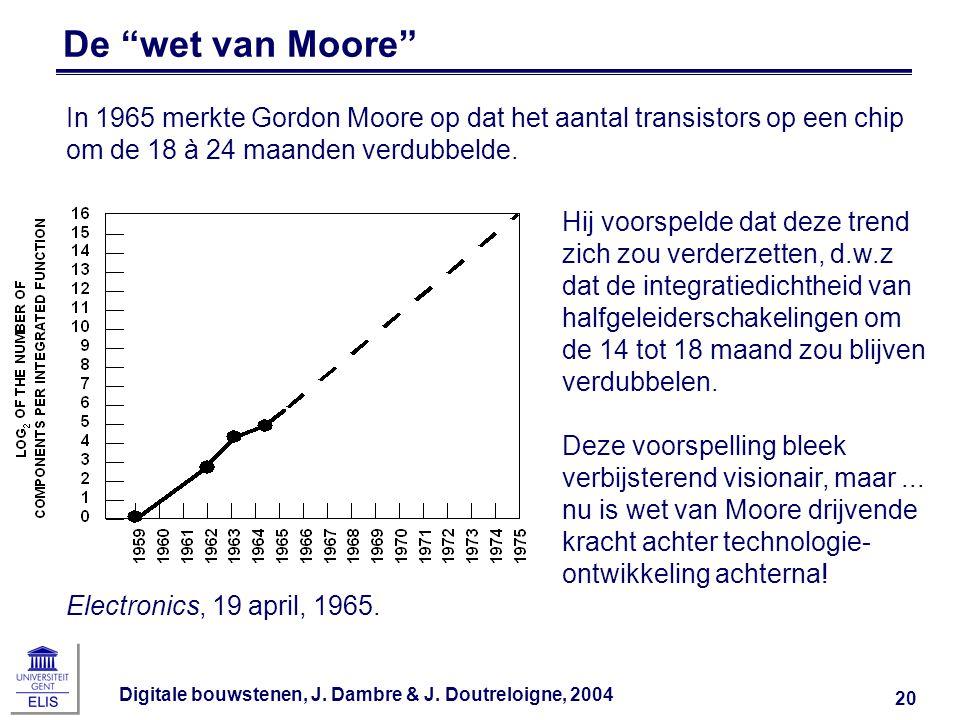 De wet van Moore In 1965 merkte Gordon Moore op dat het aantal transistors op een chip om de 18 à 24 maanden verdubbelde.