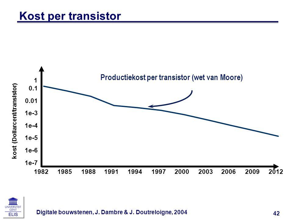 Kost per transistor Productiekost per transistor (wet van Moore) 1e-7
