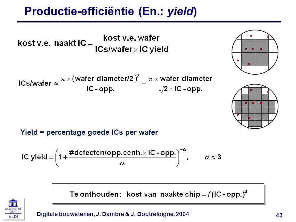 Productie-efficiëntie (En.: yield)