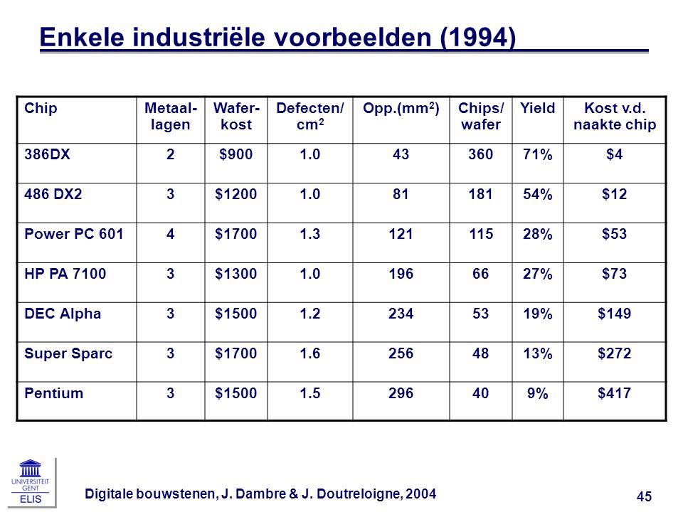 Enkele industriële voorbeelden (1994)