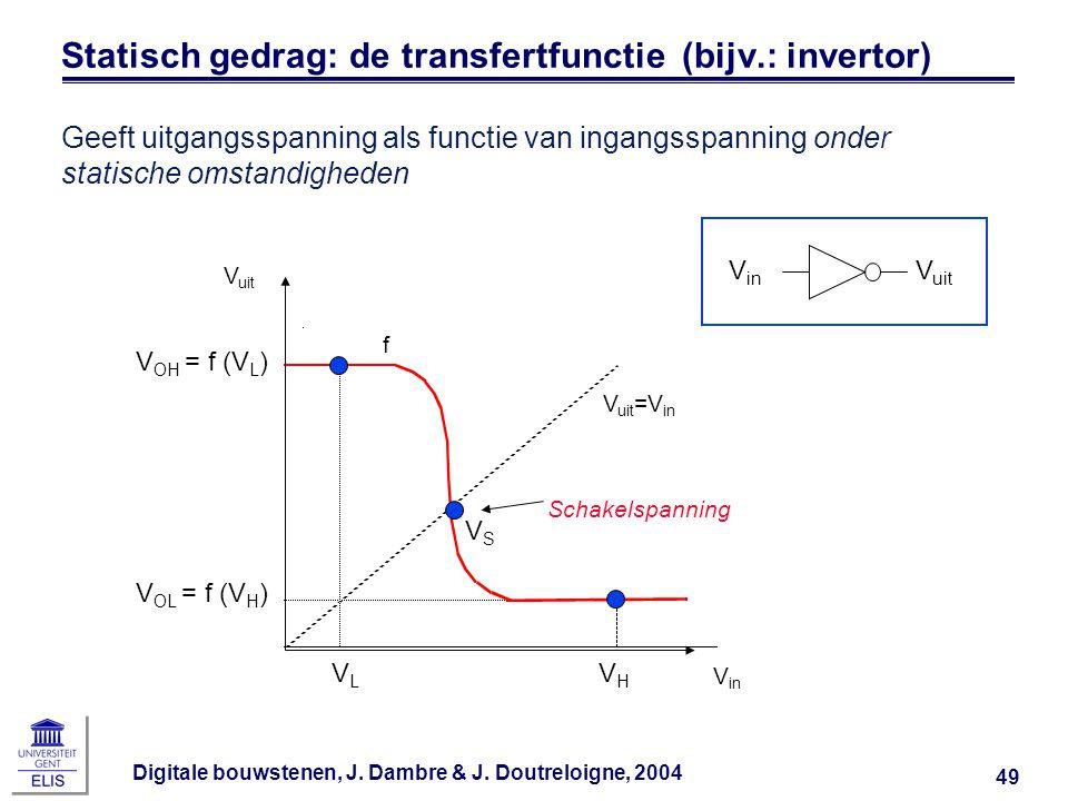 Statisch gedrag: de transfertfunctie (bijv.: invertor)