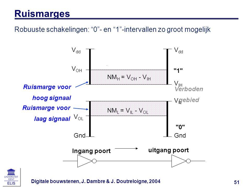 Ruismarges Robuuste schakelingen: 0 - en 1 -intervallen zo groot mogelijk. Verboden. gebied. 1
