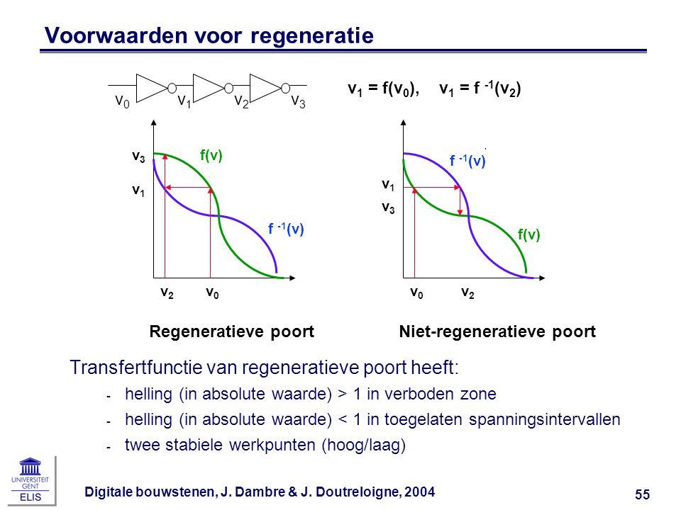 Voorwaarden voor regeneratie