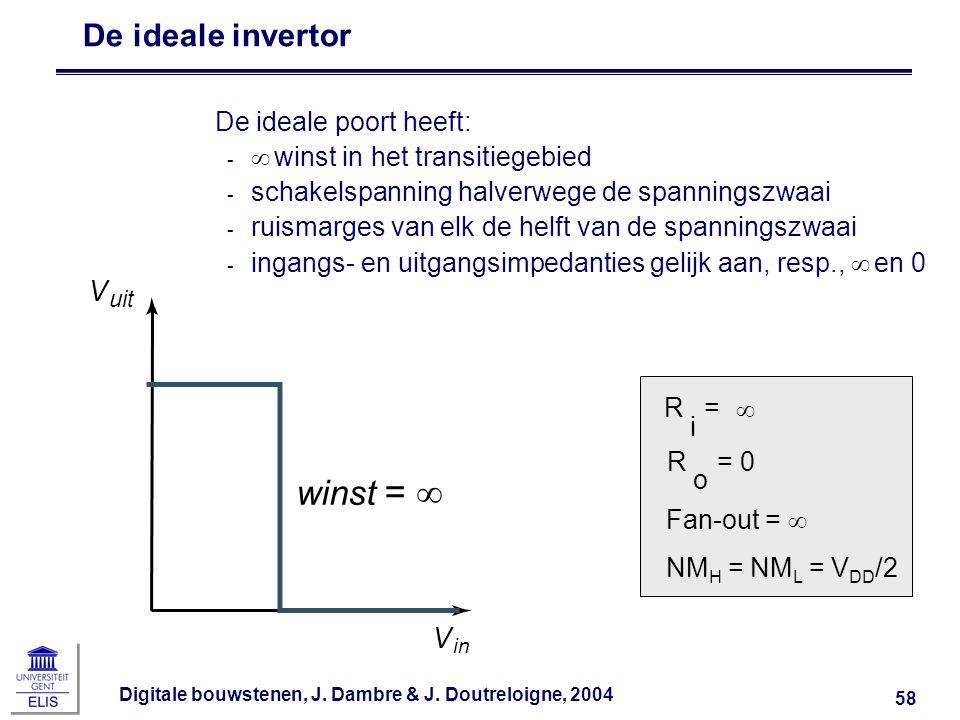 winst =  De ideale invertor V De ideale poort heeft: