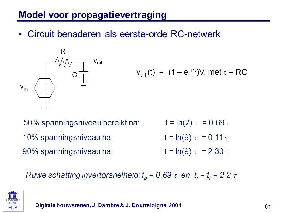 Model voor propagatievertraging