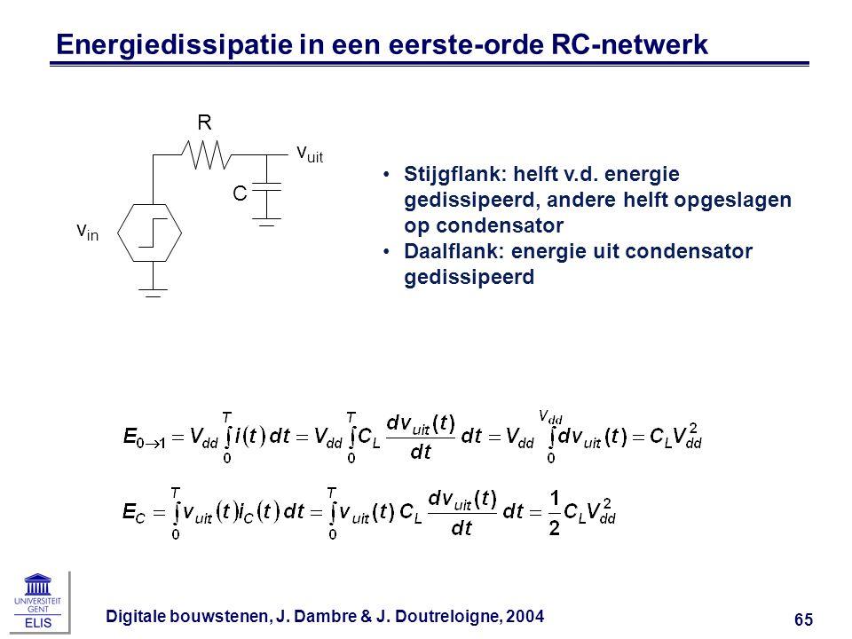 Energiedissipatie in een eerste-orde RC-netwerk