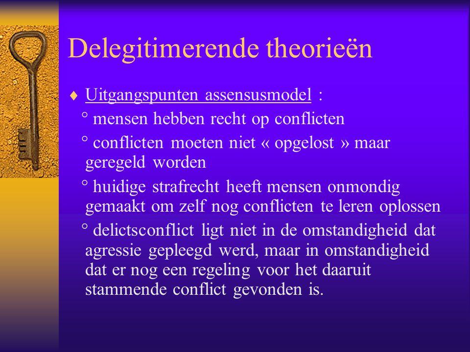 Delegitimerende theorieën