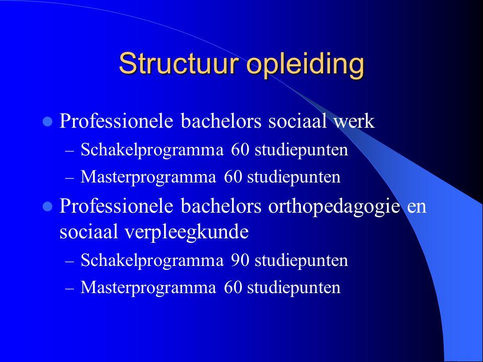 Structuur opleiding Professionele bachelors sociaal werk