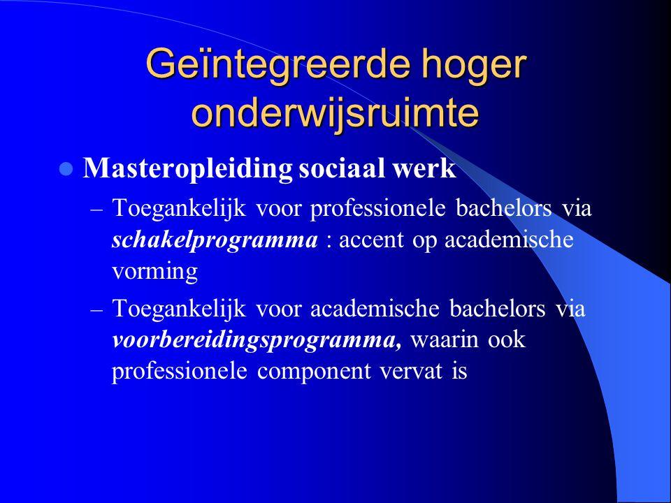 Geïntegreerde hoger onderwijsruimte