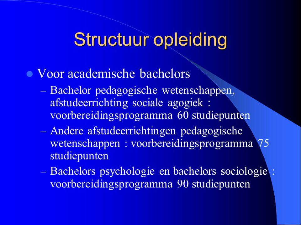 Structuur opleiding Voor academische bachelors