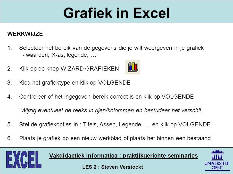 Grafiek in Excel WERKWIJZE