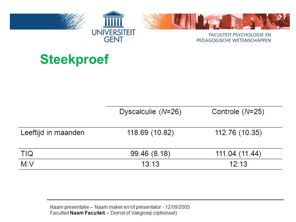 Steekproef Dyscalculie (N=26) Controle (N=25) Leeftijd in maanden