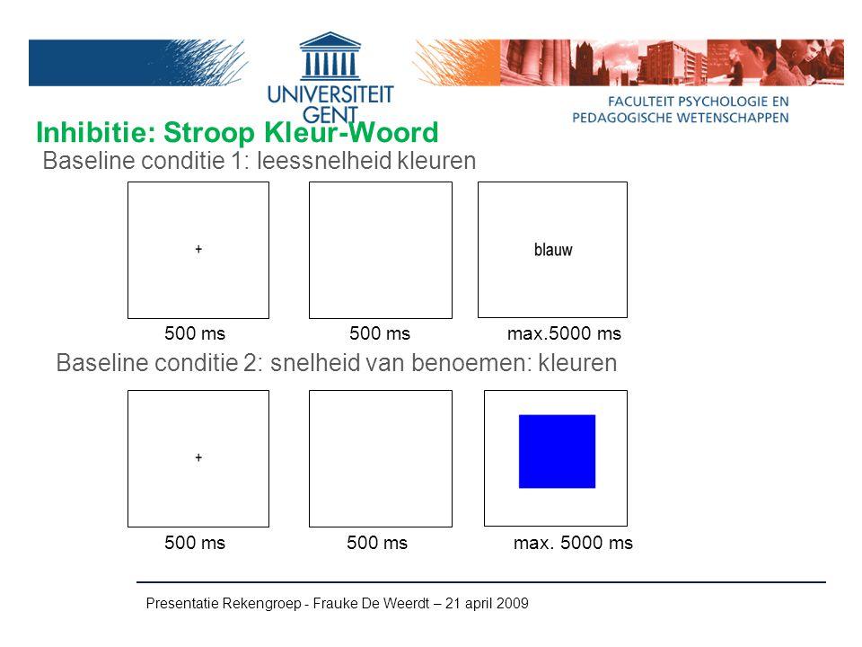 Inhibitie: Stroop Kleur-Woord