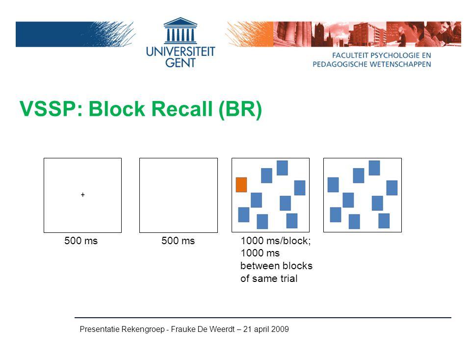 VSSP: Block Recall (BR)