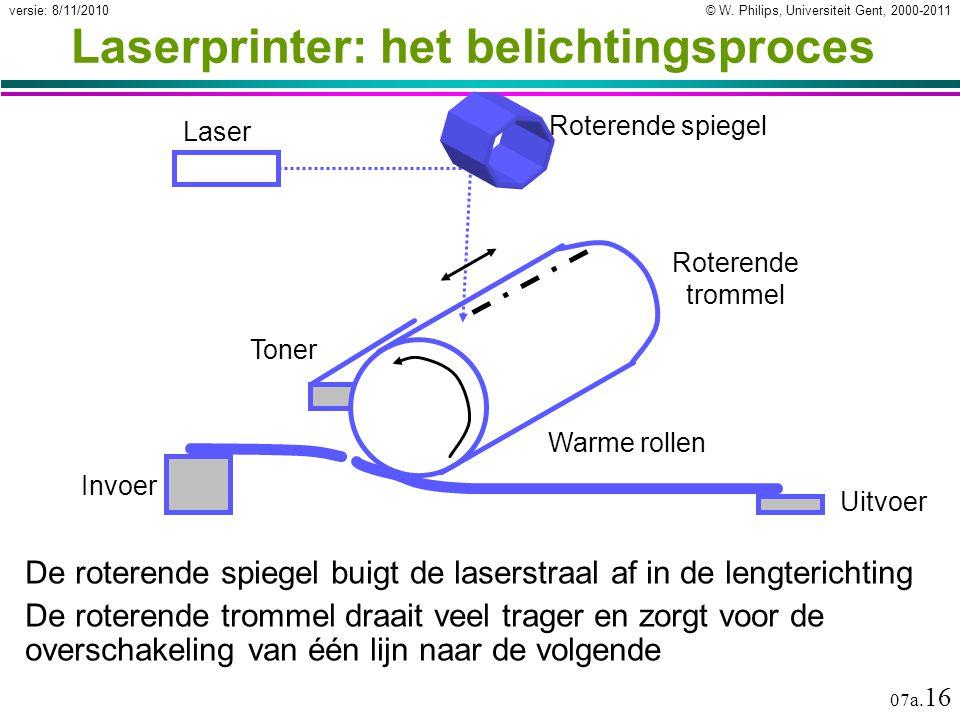 Laserprinter: het belichtingsproces