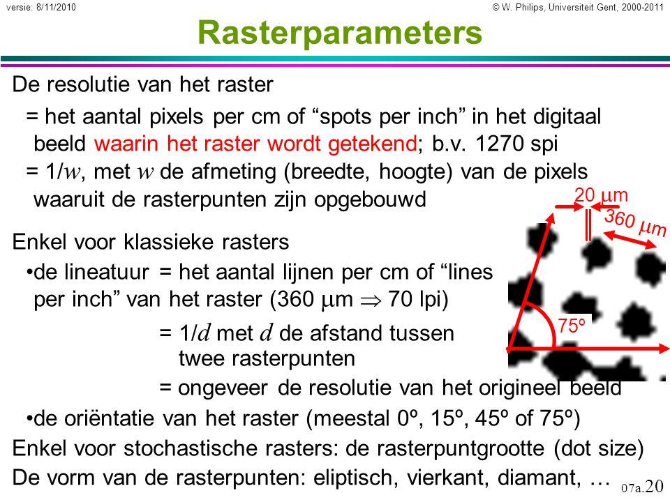Rasterparameters De resolutie van het raster