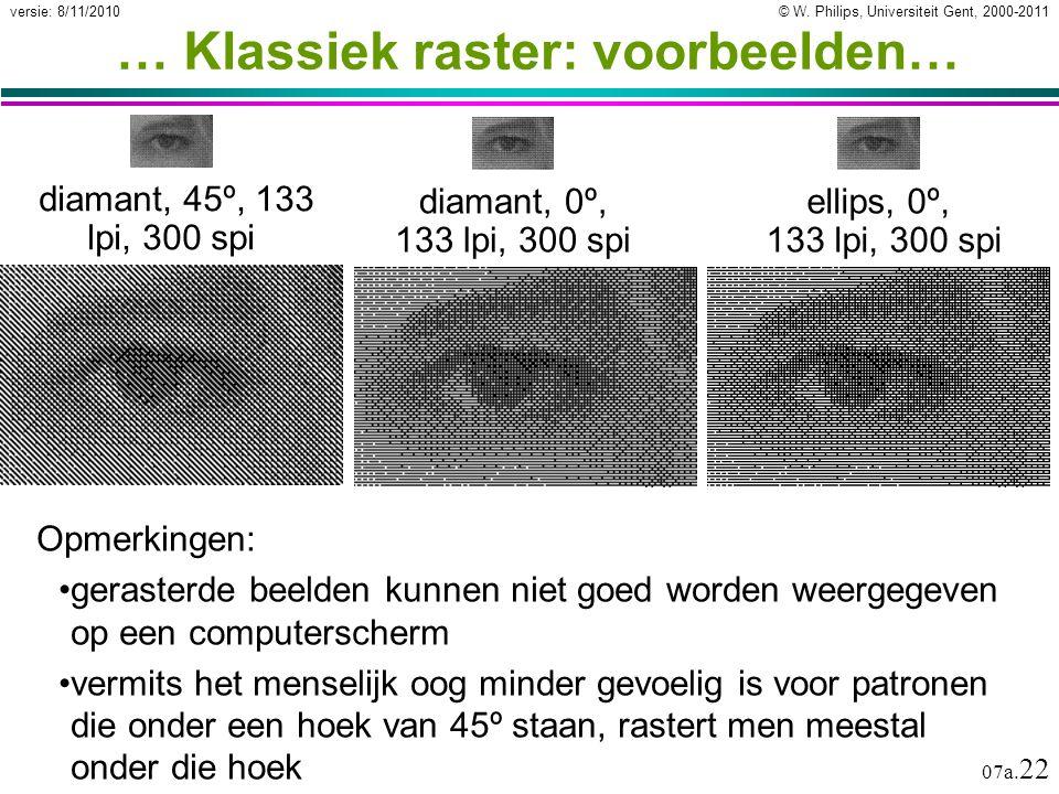 … Klassiek raster: voorbeelden…