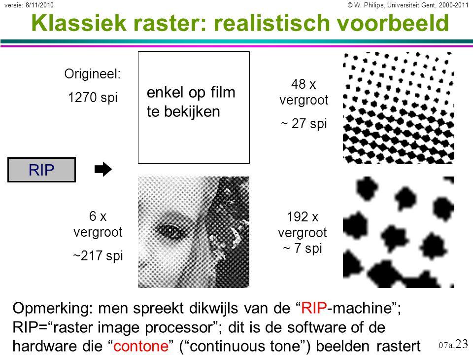 Klassiek raster: realistisch voorbeeld